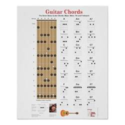 HD wallpapers printable chart of guitar chords