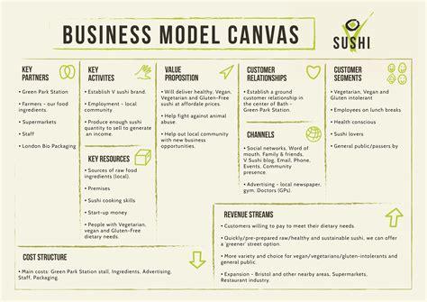 exemple de business plan restaurant twit herramientas