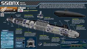 Huntington Ingalls Industries Awarded Contract For