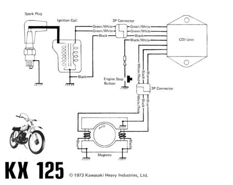 1986 Yamaha Xs1100 Wiring Diagram by Service Manuals The Junk S Adventures