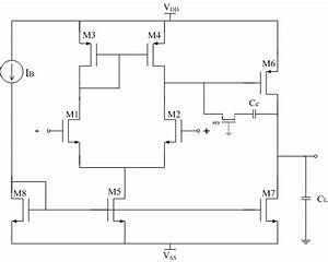 Figure A 9 Small Signal Equivalent Circuit Of Cmos Op