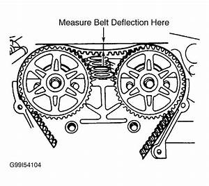 1997 Mazda Protege Serpentine Belt Routing And Timing Belt