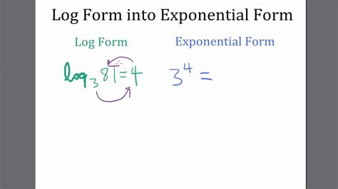 log form  exponential form ti  calculator logarithms