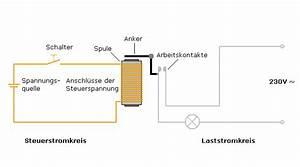 Wie Funktioniert Ein Bewegungsmelder : digitaltechnik realisierung mit relais ~ Frokenaadalensverden.com Haus und Dekorationen