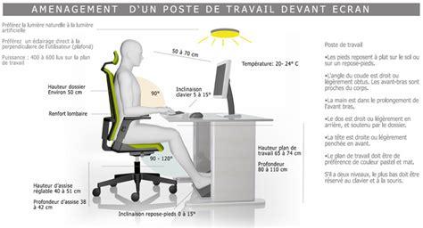 ergonomie au bureau amenagement d un poste de travail devant 233 cran