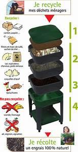 Composteur D Appartement : city worms le lombricomposteur 100 made in france ~ Preciouscoupons.com Idées de Décoration