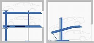 Garage Größe Für 2 Autos : duplex garagen beratung angebote k uferportal ~ Jslefanu.com Haus und Dekorationen