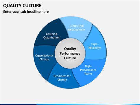 Quality Culture PowerPoint Template | SketchBubble