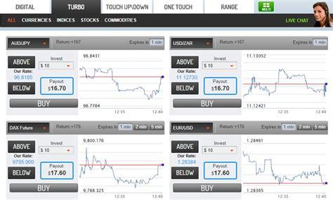 top 10 forex trading platform top ten forex trading software vpn ryfanumakip web fc2