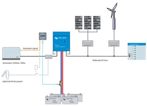 Rauch And Lang Wiring Diagram by Pv Strom Pufferung F 252 R Max Eigenverbrauch L 246 Sung Gesucht
