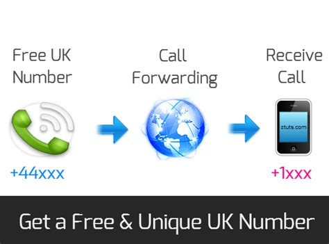 How To Get A Free And Unique Uk Phone Number  Wiki On Pc. Vet Tech Schools In San Diego. Converting Electric Heat To Gas. How To Raise Money To Study Abroad. Consulate Health Care Of Bayonet Point. Direct Tv Tv And Internet Online Plc Training. Masters Degree In Music Therapy. Intuit Quick Books Online 2014 New Suv Models. Divorce Mediation St Louis Dent Repair Shop