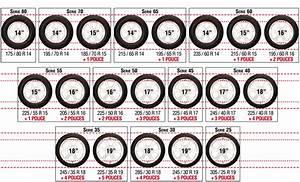Pneu Kangoo 4x4 : conna tre les tailles de jantes possibles pour sa voiture chewing gomme ~ Melissatoandfro.com Idées de Décoration