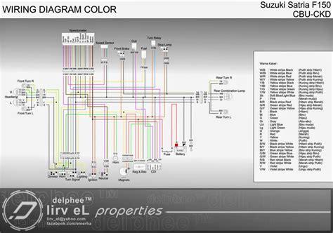 tts auto speed sebagian wiring diagram skema kabel bodi motor