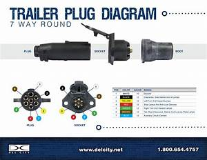 Wiring Diagram For A 6 Round Trailer Plug 7 Prong Trailer