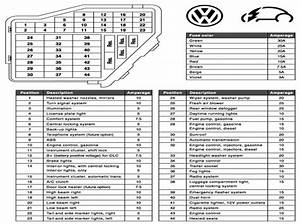 2004 Volkswagen Jetta Fuse Box Diagram Wiring Diagram Level Level Lastanzadeltempo It