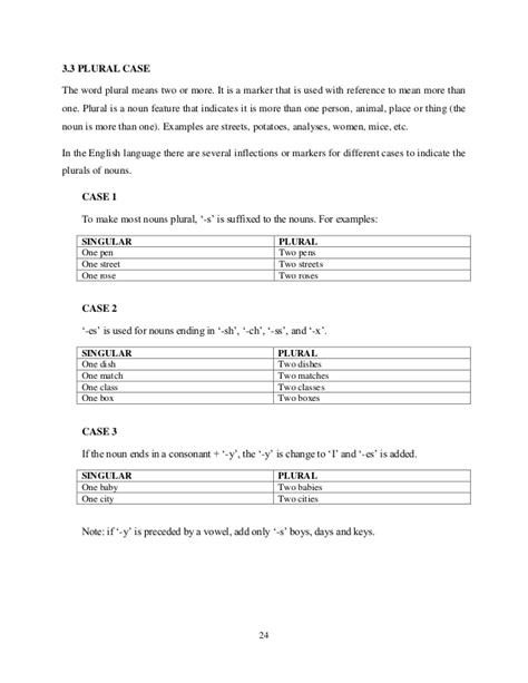 Homework help cpm cc2 good powerpoint presentation ppt research case study research case study how to write reaction paper