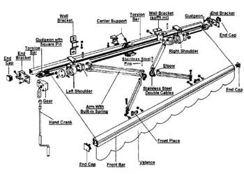 awning suppliers  dubai sharjah ajman  uae  awnings hardware suppliers awnings