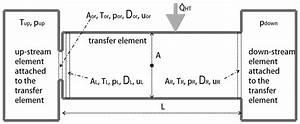 Internal Combustion Diagram