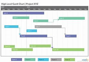 Simple Gantt Chart For High Level Project Plan Template
