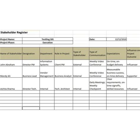 communication requirements analysis template exle of a stakeholder register and a stakeholder