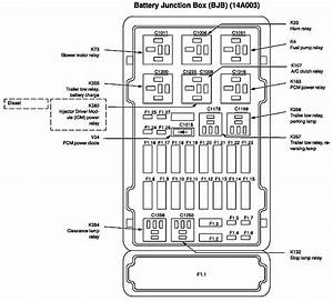 Ford E 150 Fuse Box Diagram