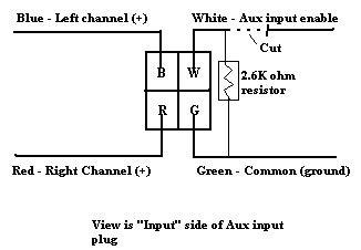 how to scion tc aux input dodgeforum com