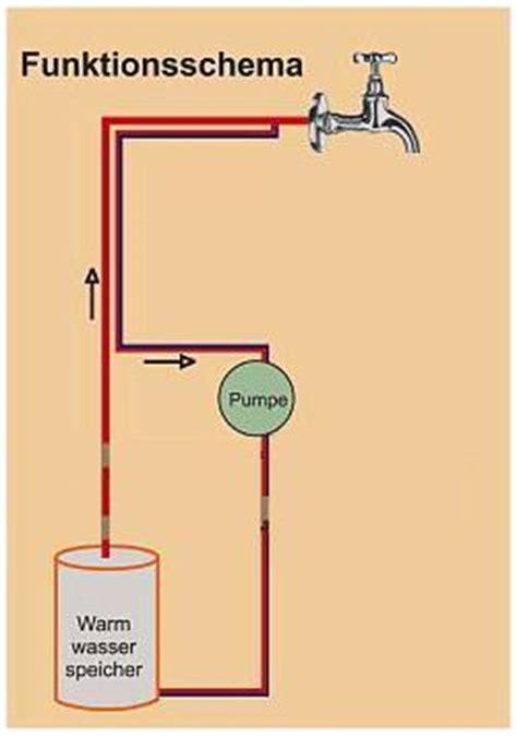 zirkulationspumpe warmwasser einfamilienhaus warmwasser zirkulation