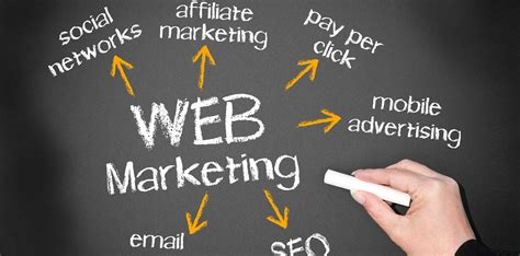 Web Marketing by Web Marketing Marcosh Net