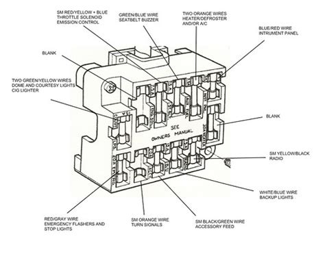 1977 Ford F 250 Fuse Box Diagram by Fuse Block Replacement Tutorial Ford Truck Enthusiasts