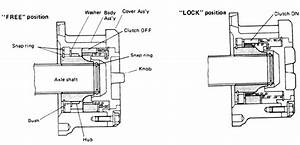Suzuki Samurai Manual Locking Hubs   Zuki Offroad