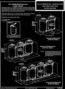 Gas Fired Tank-type Water Heater Manuals
