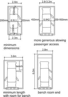 Image result for measurements for turning area out of