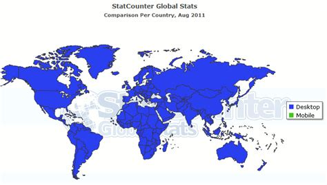 Mobile internet usage soars by 67%   StatCounter Global Stats