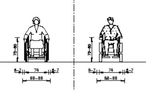 largeur de passage pour un fauteuil roulant table rabattable cuisine largeur porte pour fauteuil roulant