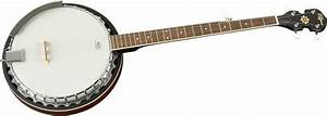 Buying Guide How To Choose A Banjo The HUB