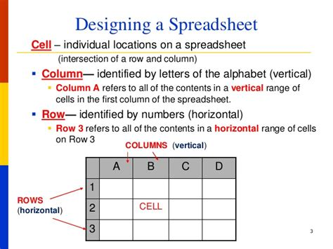 Spreadsheet Basics Ppt