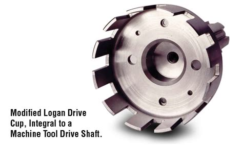 Industrial Hydraulic Clutches And Pneumatic Clutches