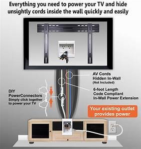 Hide Tv Wires Kit