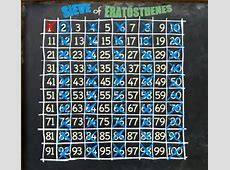 Sieve of Eratosthenes Algorithm to generate Prime numbers