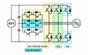 Mitsubishi Electric Semiconductors  U0026 Devices  Power Modules For Power Applications