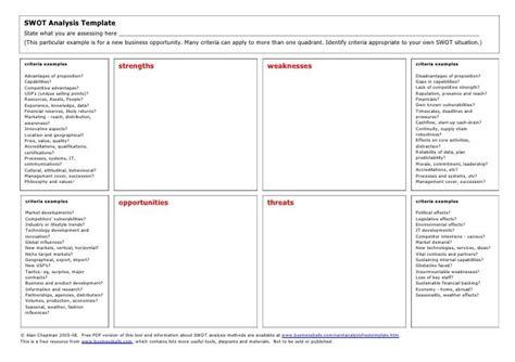 swot analysis worksheet image google search business