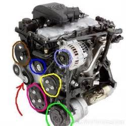 similiar 2 2 chevy engine keywords solved serpentine belt diagram for chevy cavalier 1996 2 fixya