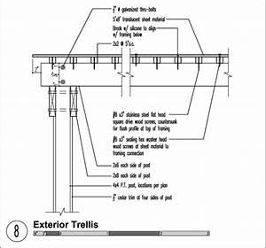 A Guide to Architectural Trellis Design | BUILD Blog