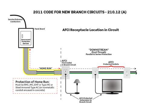 normes electrique cuisine rudiments d électricité de construction comprendreconstruire
