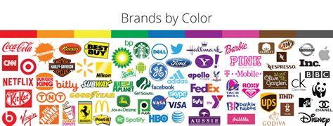 color psychology in branding bunk bias or best practice