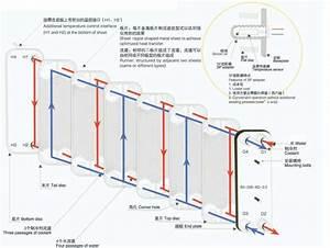 Brazed Plate Heat Exchanger Manufacturer In China Bphe