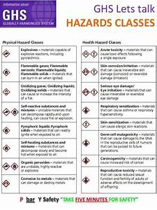 ghs lets talk hazard classes With ghs hazard classification