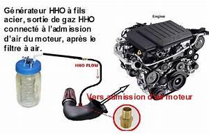 Moteur à Eau : le moteur a eau est il une arnaque generateur hho ~ Medecine-chirurgie-esthetiques.com Avis de Voitures
