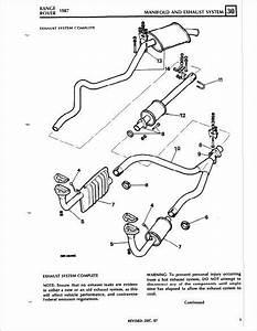 Range Rover Classic Workshop Service Repair Manual