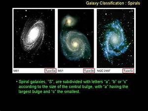 A Universe Of Galaxies